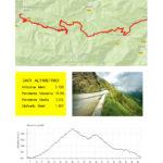 Passi Pirenei